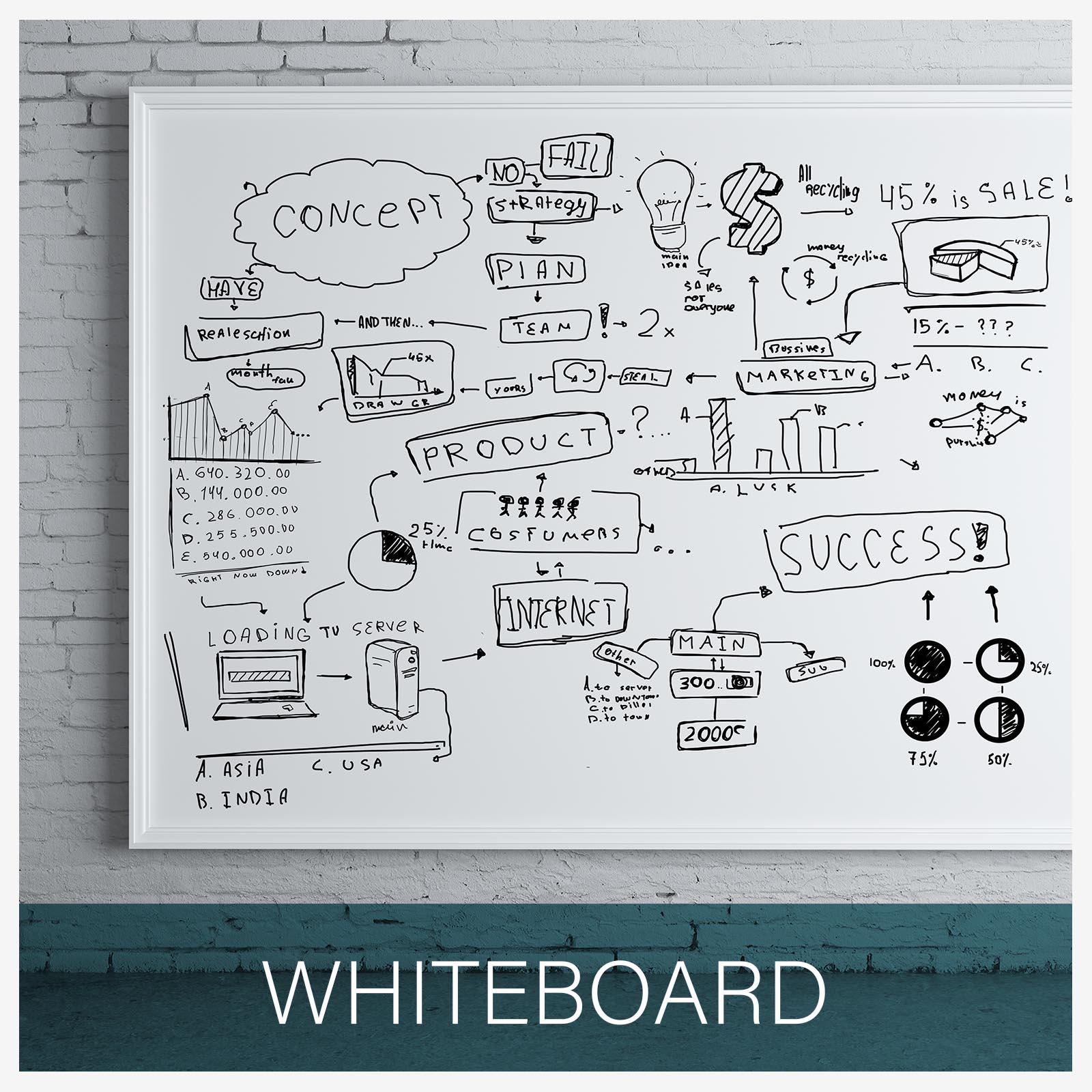 whiteboard-tekst